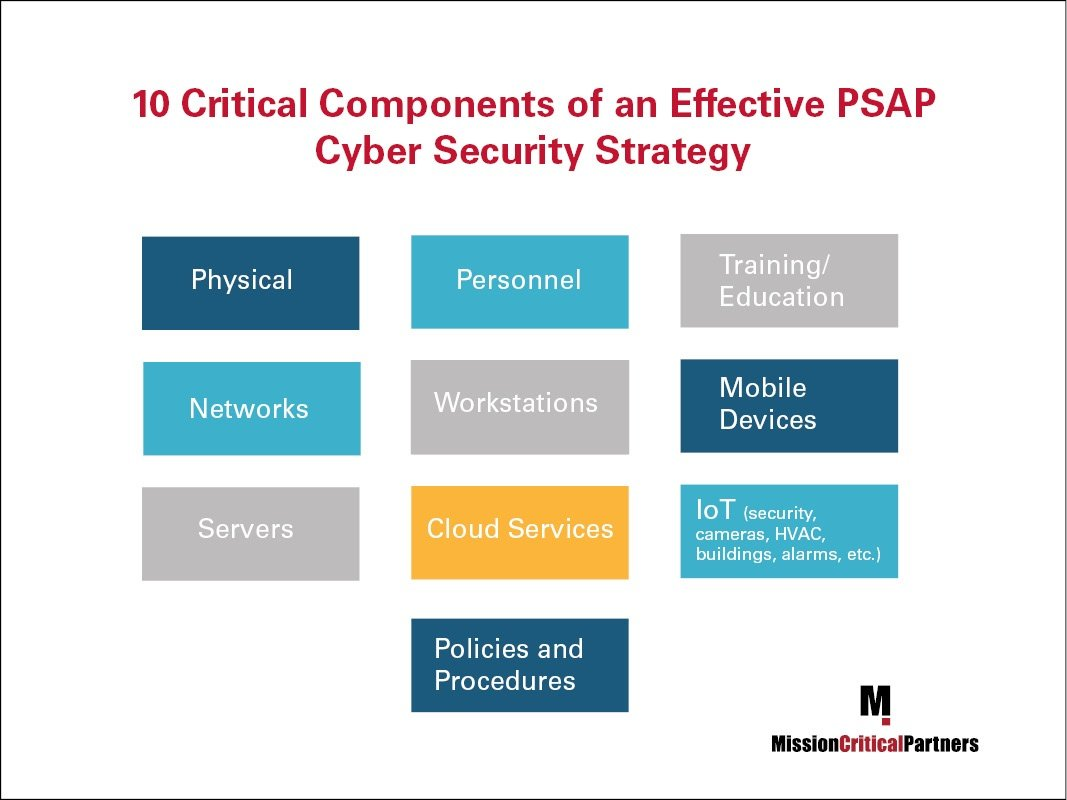 PSAP_CyberSecurity_Strategy.jpg